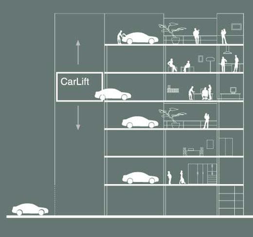 car-loft-lift